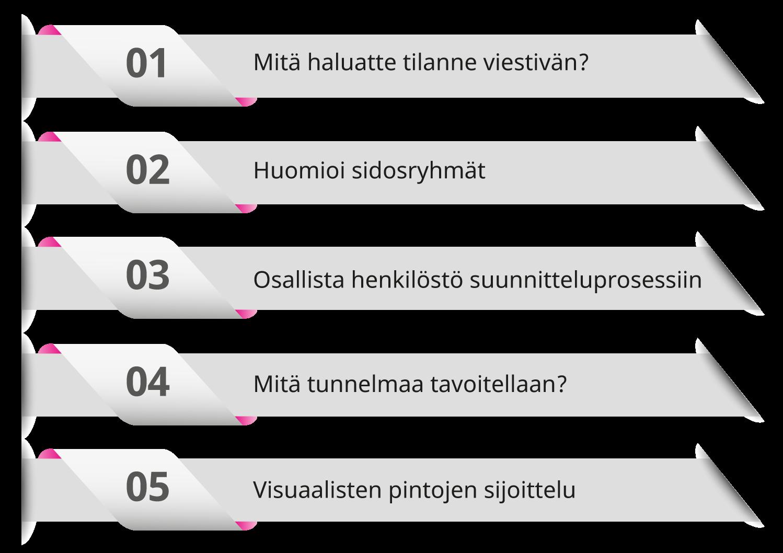 5vinkkia_tilohin_krista